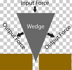Simple Machine Wedge Inclined Plane Screw Wheel And Axle PNG