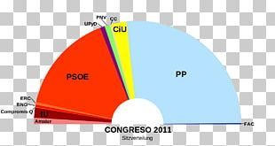 Spanish General Election PNG