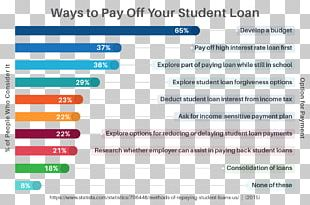 Student Loan Payment Unsecured Debt PNG