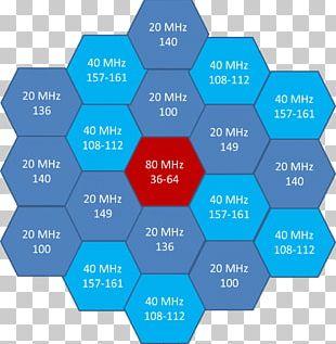 IEEE 802.11ac Communication Channel Channel Bonding Wi-Fi PNG