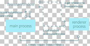 Electron JavaScript GitHub Inc  Screenshot Node js PNG, Clipart