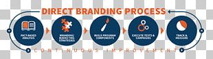 Brand Digital Marketing Service Advertising Agency PNG