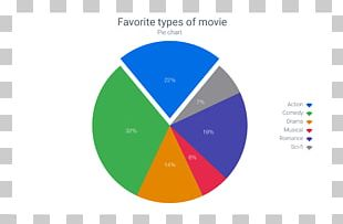 Diagram Pie Chart Graph Of A Function PNG