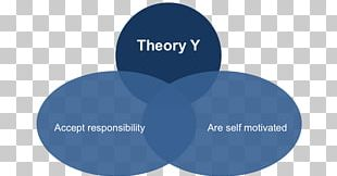 Theory X And Theory Y Management Organization Motivation PNG