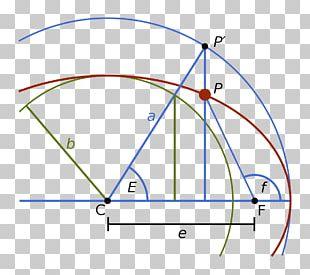 Angle Eccentric Anomaly True Anomaly Semi-major And Semi-minor Axes Orbit PNG