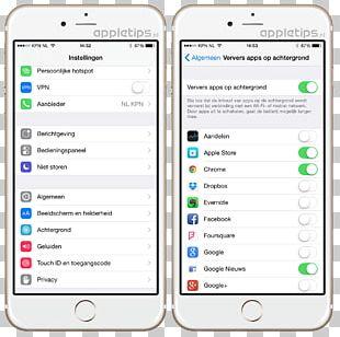 IPhone 6 ICloud IOS 11 Backup PNG