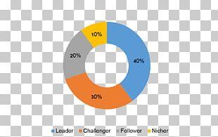 Market Structure Marketing Target Market Market Share PNG