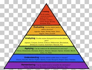 Bloom's Taxonomy Higher-order Thinking Educational Assessment Teacher PNG