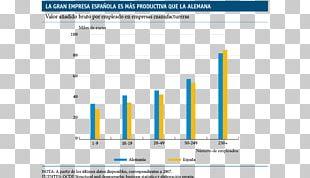 Productivity Empresa Organization Micro-enterprise Organisation For Economic Co-operation And Development PNG