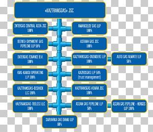 Kazakhstan Organization Business Joint-stock Company KazTransGaz JSC PNG