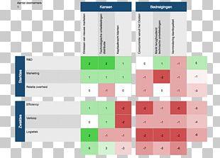 SWOT Analysis Strategic Planning Marketing Plan Organization PNG