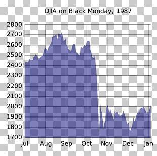 Black Monday Dow Jones Industrial Average Stock Market Crash Stock Market Index PNG