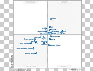 Magic Quadrant Business Intelligence Gartner Analytics PNG
