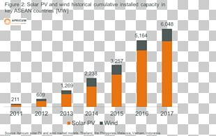 Feed-in Tariff Solar Power Photovoltaics Renewable Energy PNG