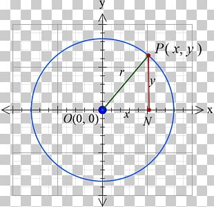 Ellipse Point Circle Analytic Geometry Mathematics PNG