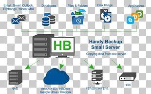Backup Server PNG Images, Backup Server Clipart Free Download
