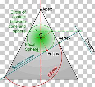 Point Mathematics Parabola Geometry Shape PNG