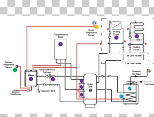 Water Heating Central Heating Heating System PNG