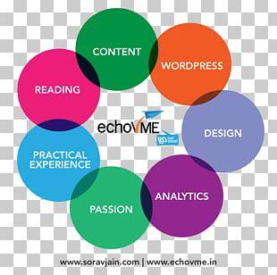 Graphic Design Digital Marketing Designer Skill PNG