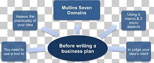 Business Plan Management Planning PNG