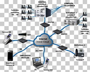 Computer Network Voice Over IP Telephony Telephone IP Address PNG