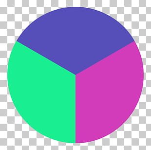 Pie Chart Circle PNG