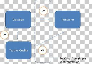 Economics Regression Analysis Ceteris Paribus Quantitative Research Data PNG