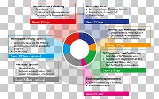 Marketing Mix Sales Customer Relationship Management Organization PNG