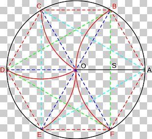 La Geometria Del Compasso Hexagon Geometry Regular Polygon Equilateral Triangle PNG
