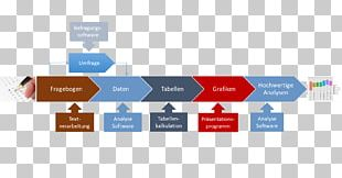 Data Analysis Market Research Organization Process Primary Research PNG