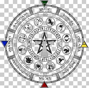 Wheel Of The Year Zodiac Astrological Sign Astrology Wicca PNG