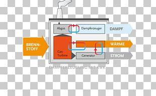 Steam Generator Gas Turbine Dandang Honda Energy Conversion Efficiency PNG
