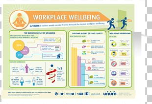 Workplace Wellness Well-being Health PNG