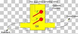 Buchholz Relay Transformer Wiring Diagram Circuit Diagram PNG