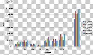 Graphic Design Web Analytics Document Line Organization PNG