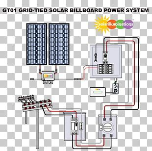Grid-tied Electrical System Solar Power Billboard Grid-tie Inverter Solar Panels PNG
