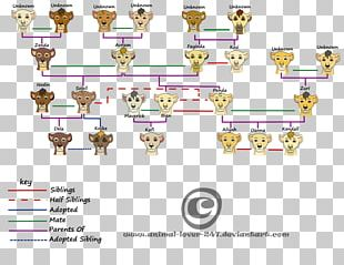Family Tree Animal Child Drawing PNG