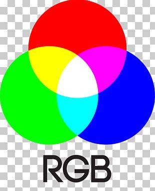 Light RGB Color Model CMYK Color Model Additive Color PNG