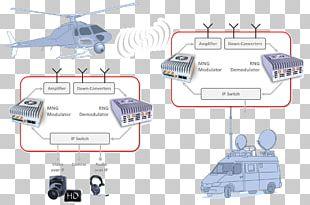 Engineering Motor Vehicle Technology Machine PNG