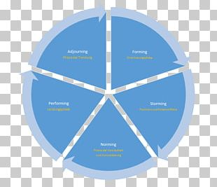 Market Segmentation Management Organization Education Business PNG