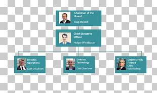 Organizational Chart Senior Management Board Of Directors Chief Executive PNG