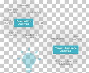 Competitor Analysis Target Market Marketing Target Audience Market Analysis PNG