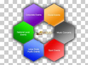 Organization Event Management Business Plan PNG