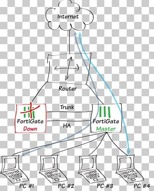 Sierra Wireless AirLink LS300 Router Wiring Diagram PNG ... on