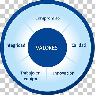Organizational Culture Value System Logo PNG
