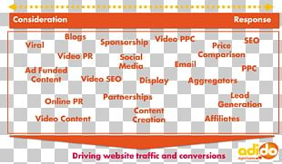 Lead Generation Digital Marketing Sales Process Brand PNG