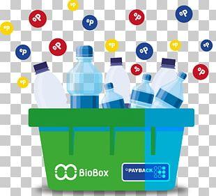 Plastic Bottle Recycling Polyethylene Terephthalate PNG