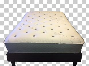 Bed Frame Mattress Pads Box-spring Foot Rests PNG