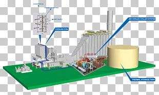 Power Station Combined Cycle Proco Products Inc Energy Engineering PNG