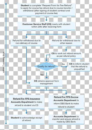 Web Page Organization PNG